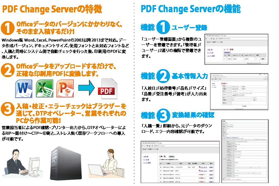 Change Serverの特徴と機能の図