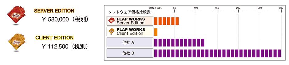 FLAPWORKS2 特徴